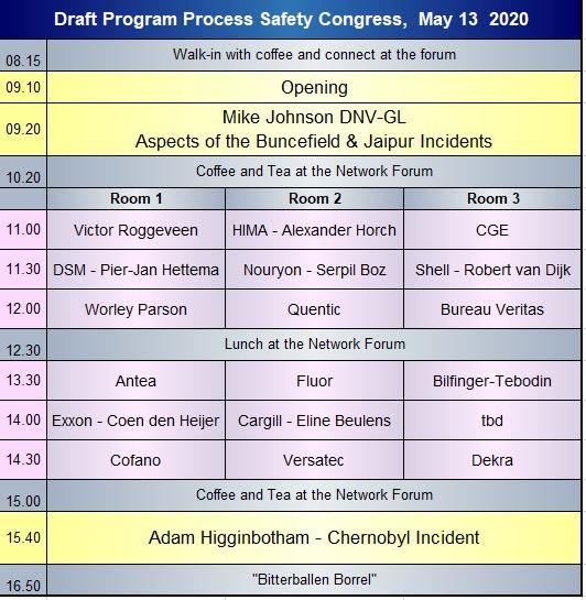 Draft program PScongres May 13 2020